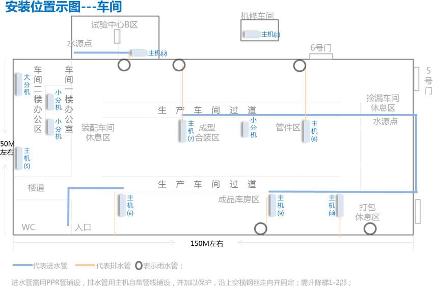 南方英特汽车空调 租赁浩泽净水器(图2)