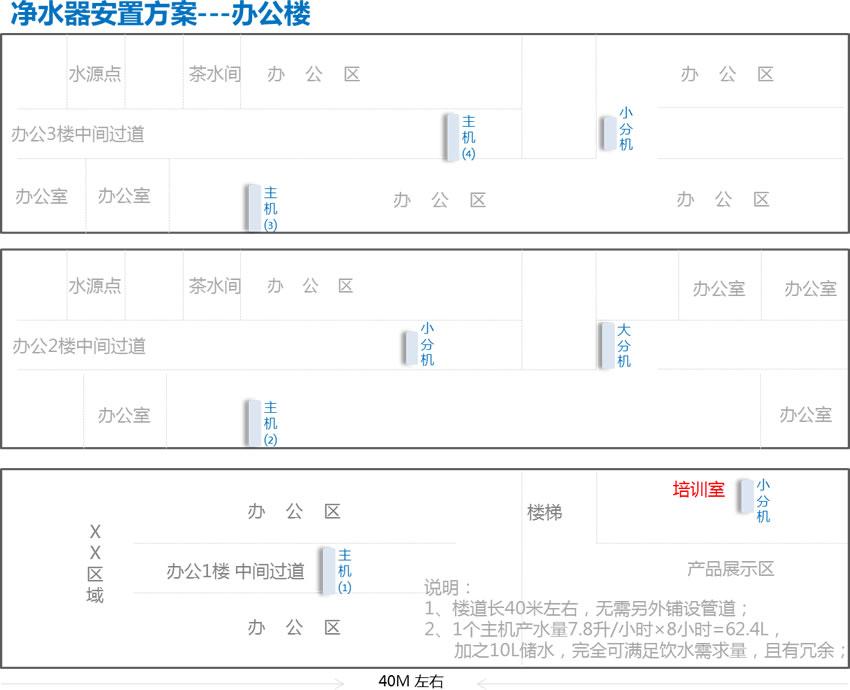 南方英特汽车空调 租赁浩泽净水器(图1)